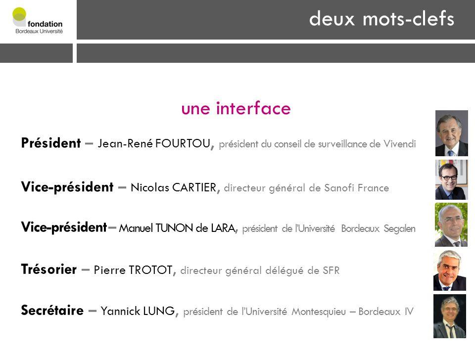 gouvernance partagée co-construction des projets porte d'entrée deux mots-clefs Président – Jean-René FOURTOU, président du conseil de surveillance de
