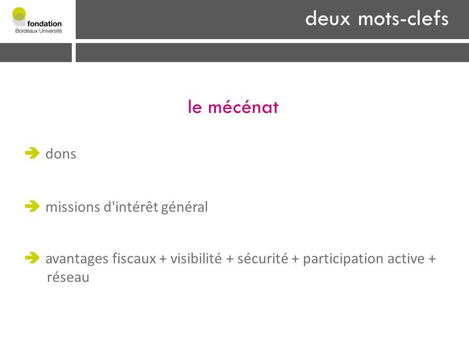 avantages fiscaux + visibilité + sécurité + participation active + réseau missions d'intérêt général dons deux mots-clefs le mécénat