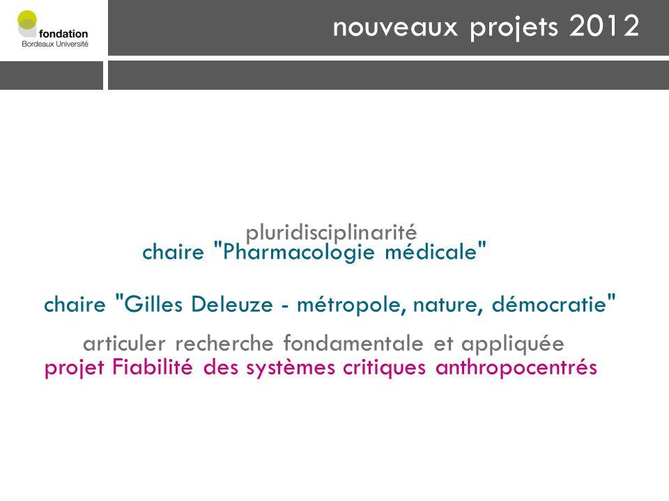 nouveaux projets 2012 pluridisciplinarité chaire