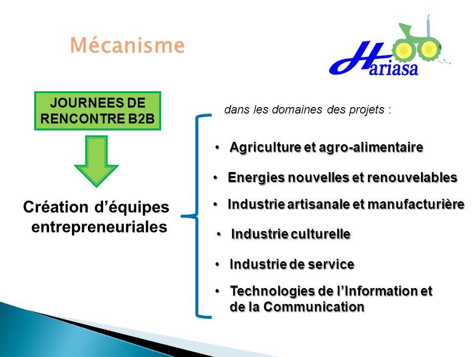 Mécanisme JOURNEES DE RENCONTRE B2B Création déquipes entrepreneuriales dans les domaines des projets : Agriculture et agro-alimentaireAgriculture et