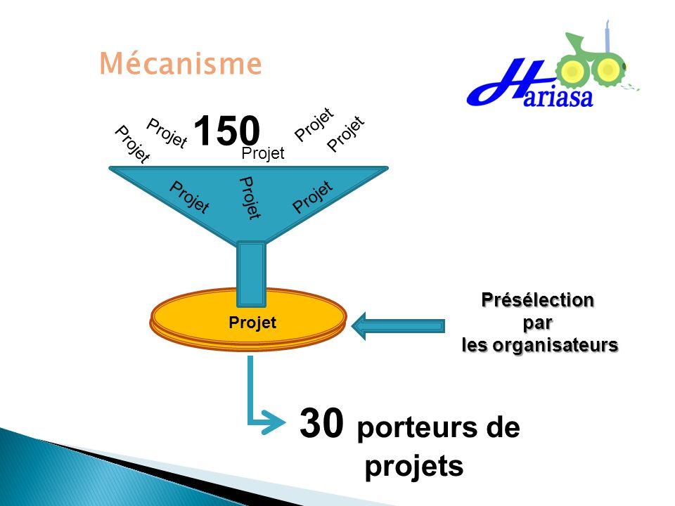 Mécanisme Projet 150 Projet 30 porteurs de projets Présélectionpar les organisateurs