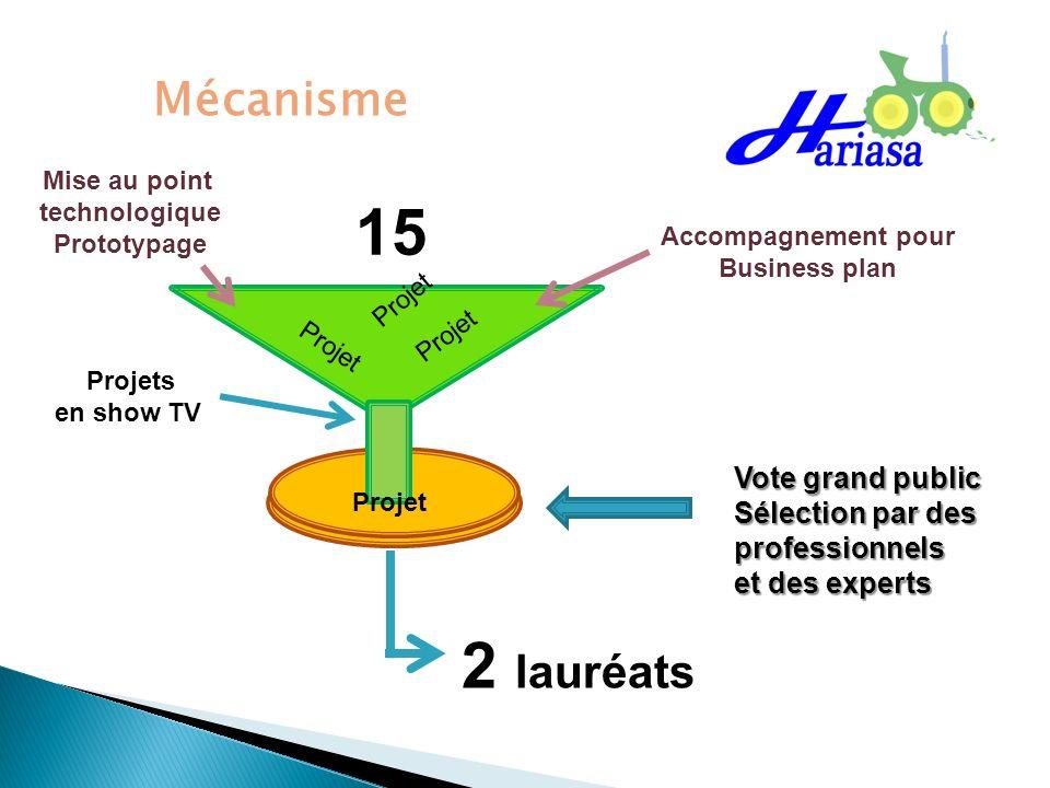 Mécanisme 15 Projet 2 lauréats Projets en show TV Accompagnement pour Business plan Vote grand public Sélection par des professionnels et des experts