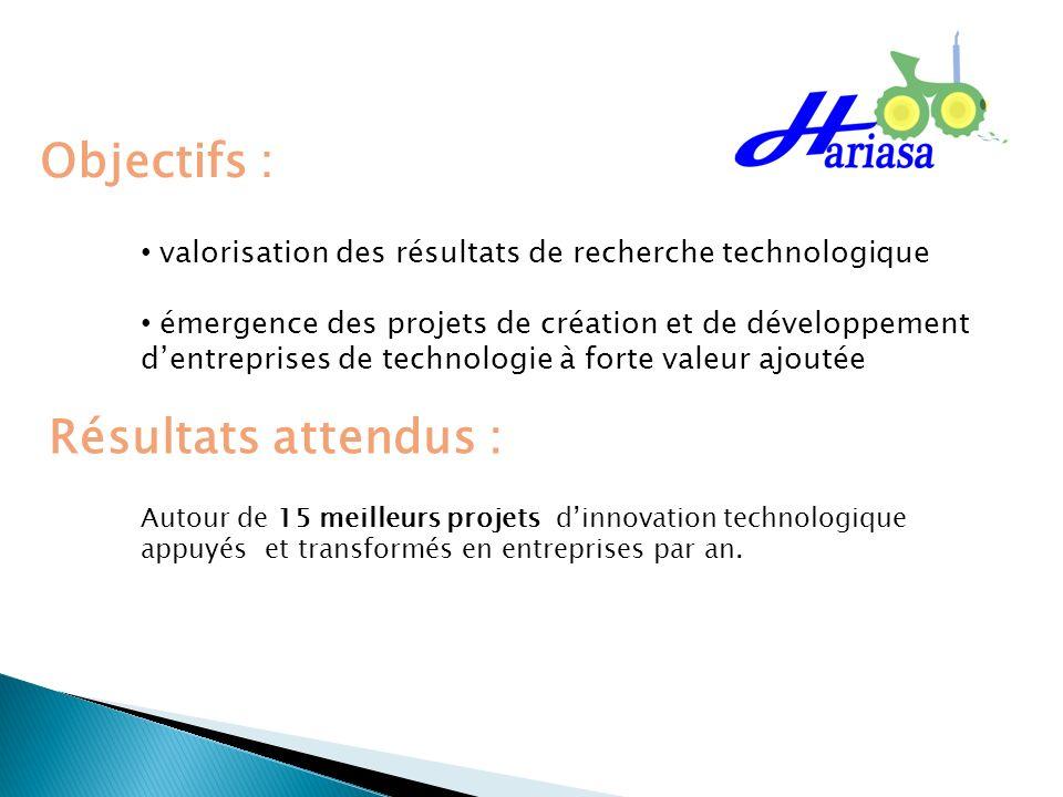 valorisation des résultats de recherche technologique émergence des projets de création et de développement dentreprises de technologie à forte valeur