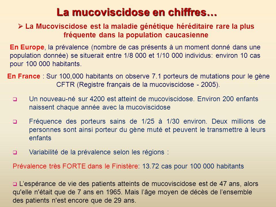La mucoviscidose en chiffres… Un nouveau-né sur 4200 est atteint de mucoviscidose.