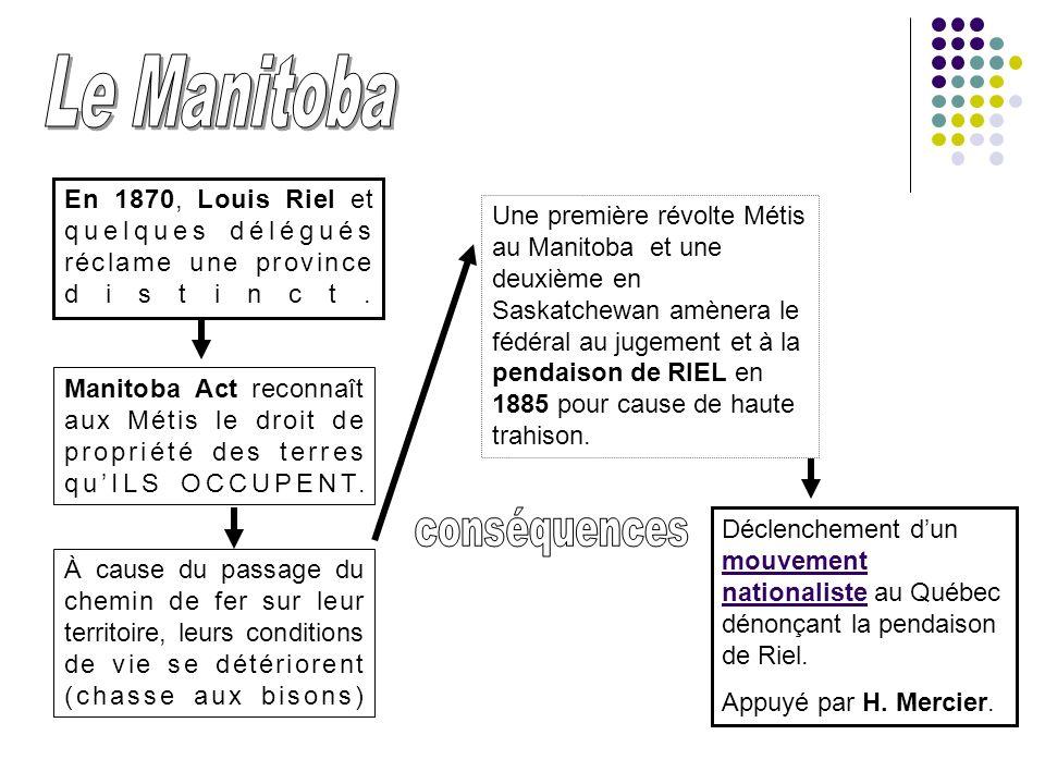 En 1870, Louis Riel et quelques délégués réclame une province distinct. Manitoba Act reconnaît aux Métis le droit de propriété des terres quILS OCCUPE