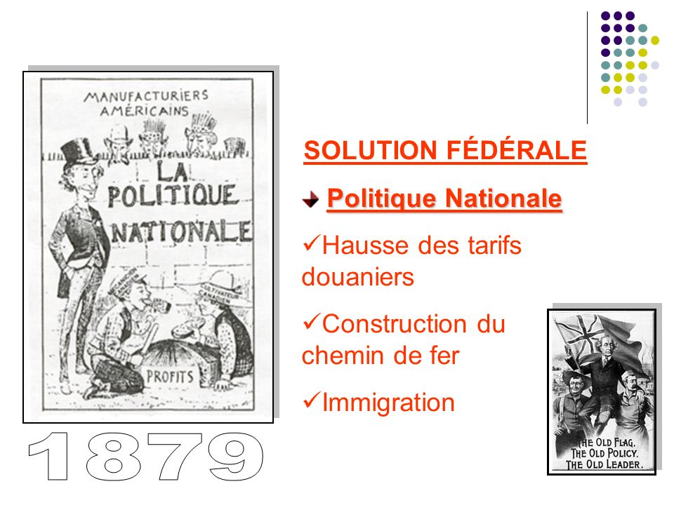 SOLUTION FÉDÉRALE Politique Nationale Hausse des tarifs douaniers Construction du chemin de fer Immigration