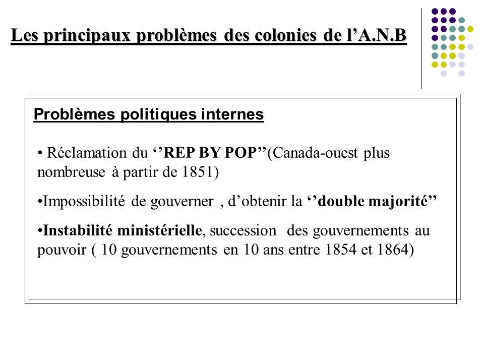 Les principaux problèmes des colonies de lA.N.B Problèmes politiques internes Réclamation du REP BY POP(Canada-ouest plus nombreuse à partir de 1851)