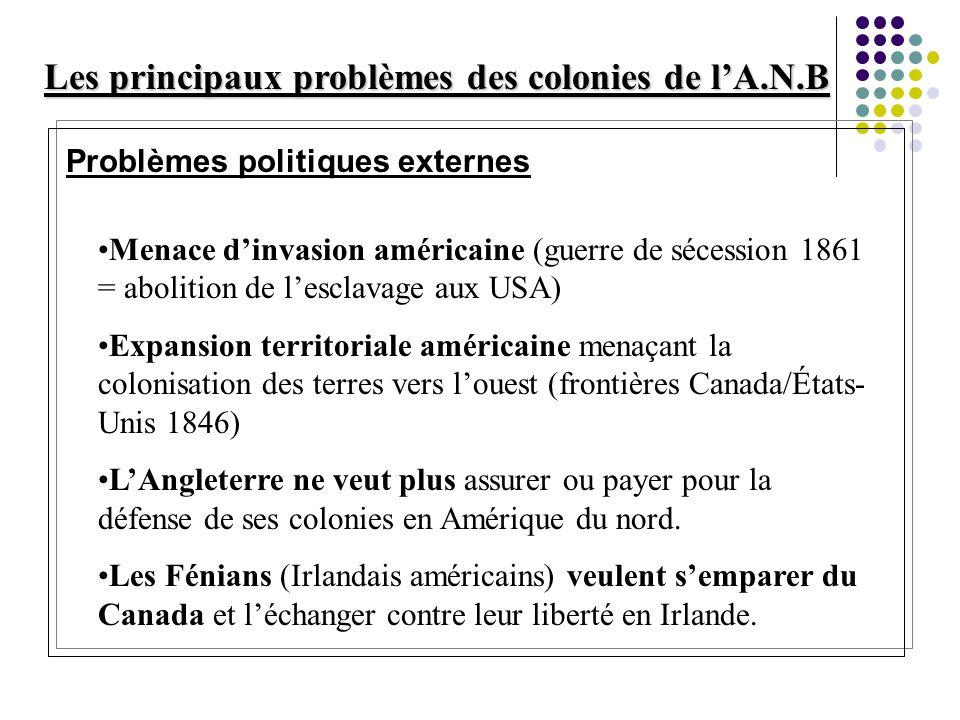 Les principaux problèmes des colonies de lA.N.B Problèmes politiques externes Menace dinvasion américaine (guerre de sécession 1861 = abolition de les