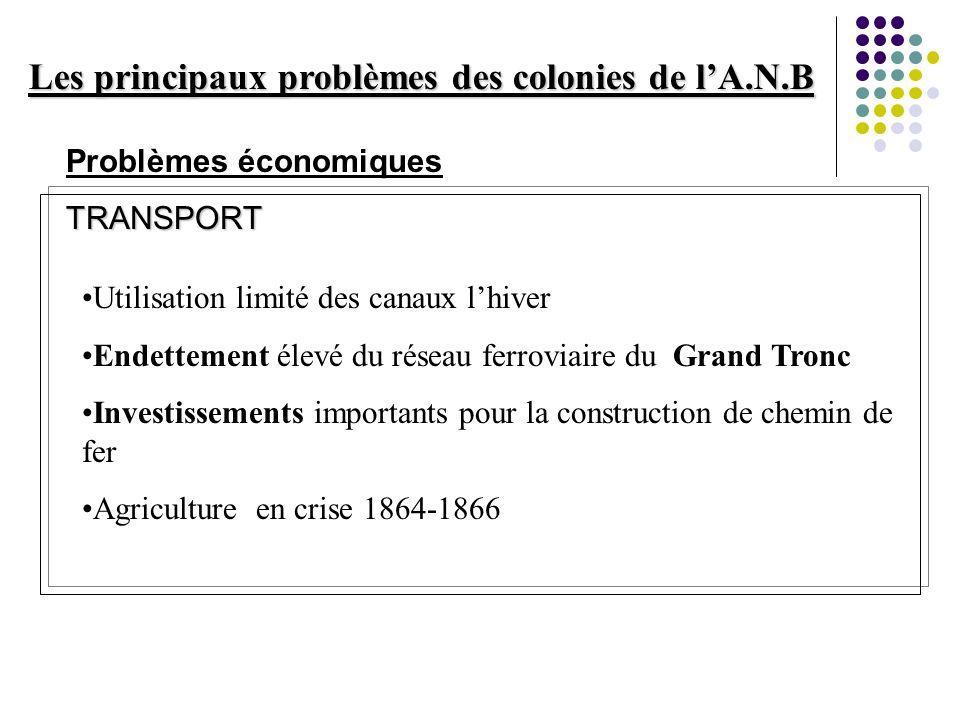 Les principaux problèmes des colonies de lA.N.B Problèmes économiquesTRANSPORT Utilisation limité des canaux lhiver Endettement élevé du réseau ferrov