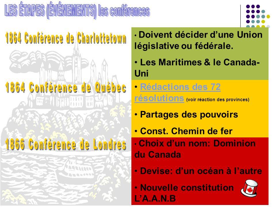 Choix dun nom: Dominion du Canada Devise: dun océan à lautre Nouvelle constitution LA.A.N.B Rédactions des 72 résolutions (voir réaction des provinces