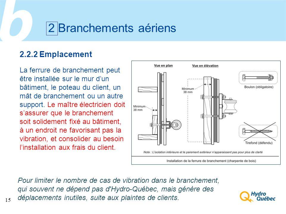 15 2 Branchements aériens La ferrure de branchement peut être installée sur le mur dun bâtiment, le poteau du client, un mât de branchement ou un autr