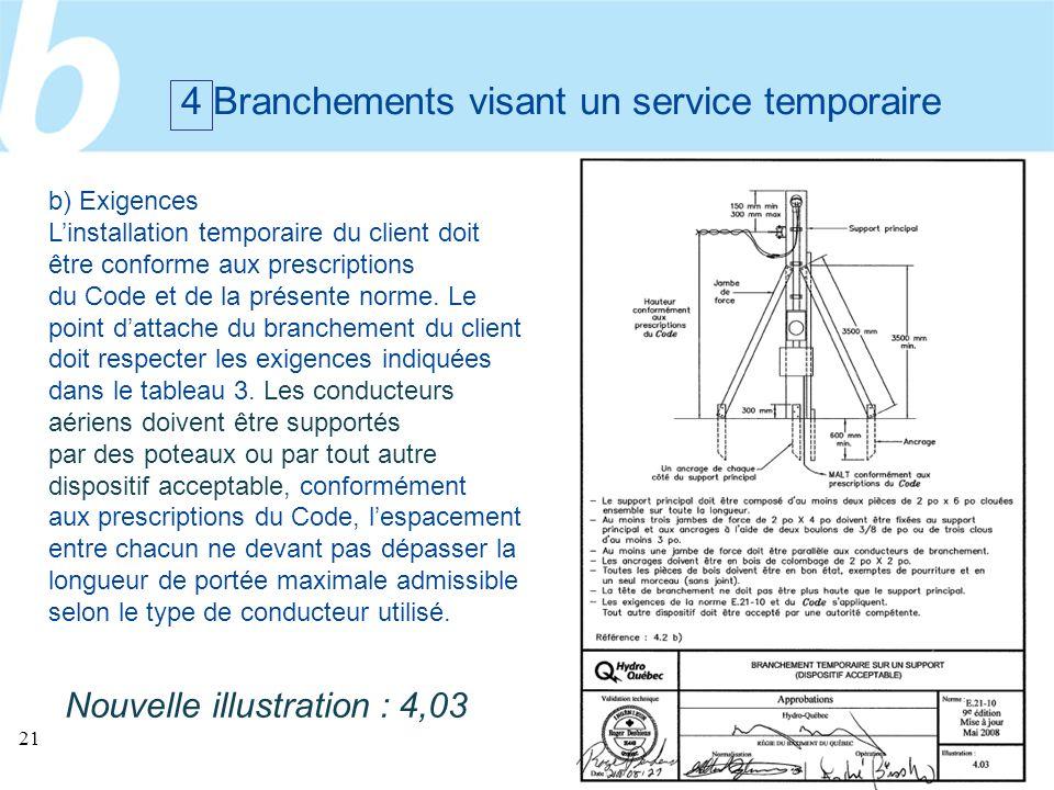21 4 Branchements visant un service temporaire b) Exigences Linstallation temporaire du client doit être conforme aux prescriptions du Code et de la p