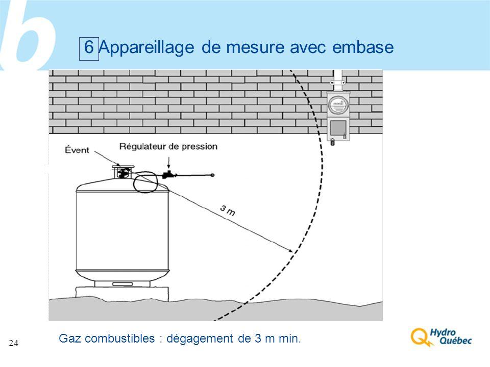 24 6 Appareillage de mesure avec embase Gaz combustibles : dégagement de 3 m min.
