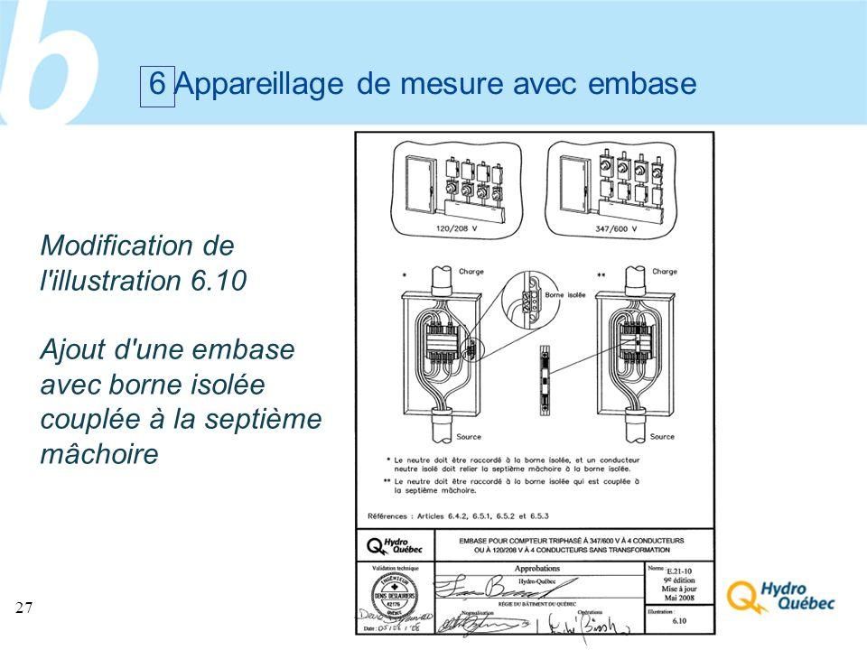 27 6 Appareillage de mesure avec embase Modification de l'illustration 6.10 Ajout d'une embase avec borne isolée couplée à la septième mâchoire