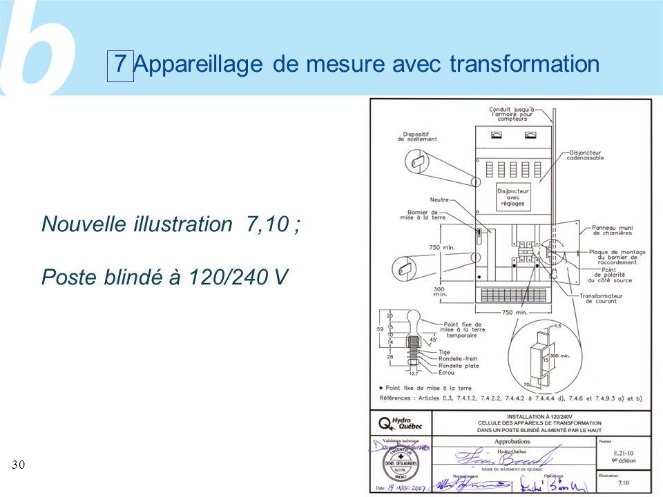 30 7 Appareillage de mesure avec transformation Nouvelle illustration 7,10 ; Poste blindé à 120/240 V