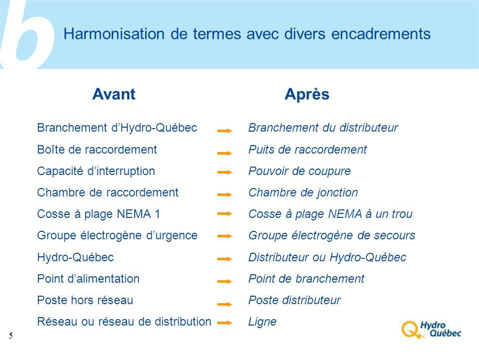 5 Harmonisation de termes avec divers encadrements Branchement dHydro-Québec Boîte de raccordement Capacité dinterruption Chambre de raccordement Coss