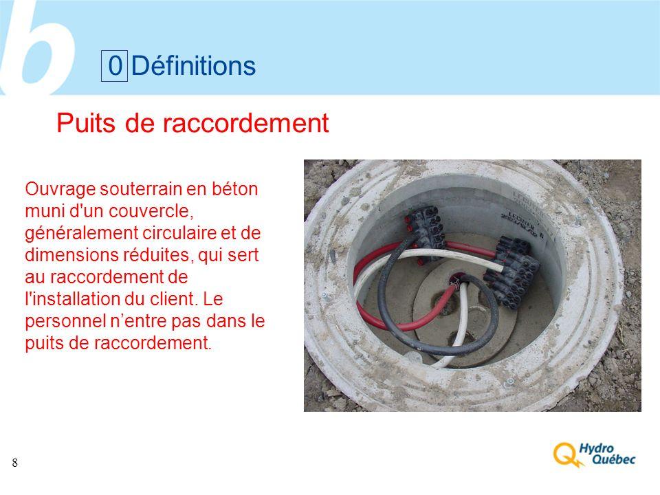 8 Ouvrage souterrain en béton muni d'un couvercle, généralement circulaire et de dimensions réduites, qui sert au raccordement de l'installation du cl