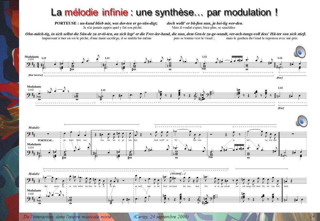 De l'interaction dans l'œuvre musicale mixte (Cerisy, 24 septembre 2006) 14 La mélodie infinie : une synthèse… par modulation !