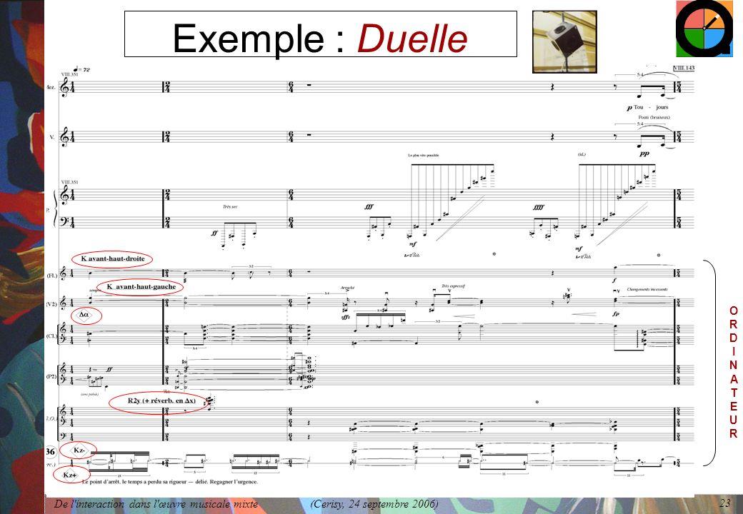 De l'interaction dans l'œuvre musicale mixte (Cerisy, 24 septembre 2006) 23 Exemple : Duelle ORDINATEURORDINATEUR