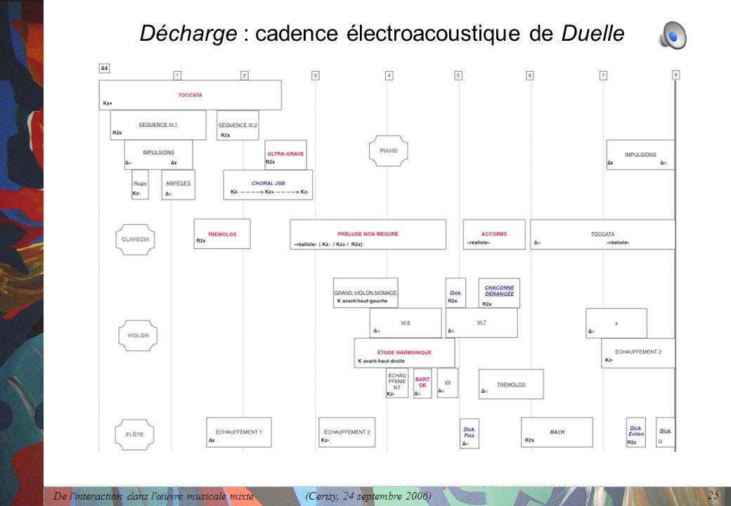 De l'interaction dans l'œuvre musicale mixte (Cerisy, 24 septembre 2006) 25 Décharge : cadence électroacoustique de Duelle
