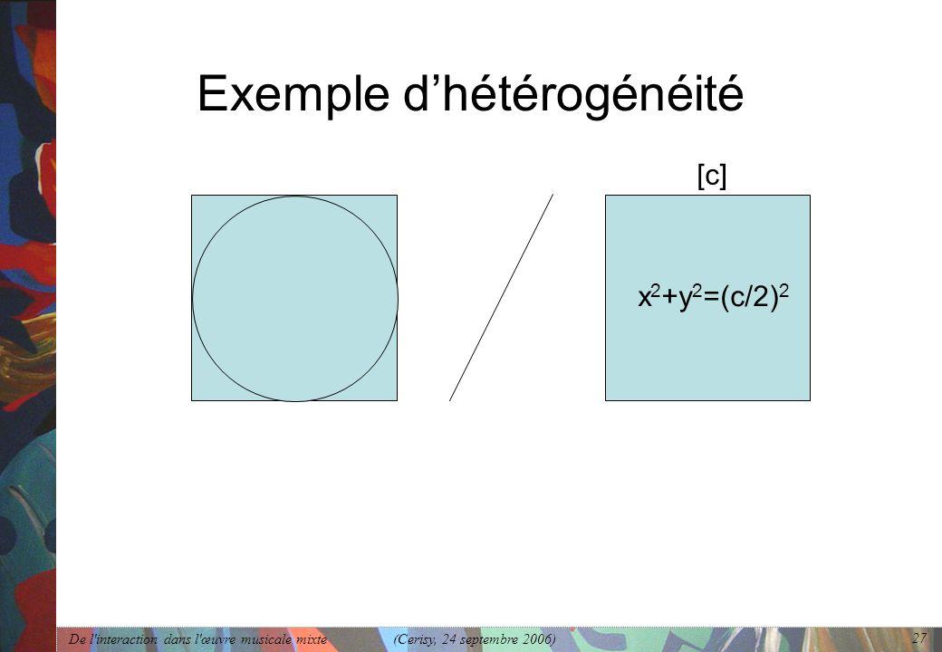 De l'interaction dans l'œuvre musicale mixte (Cerisy, 24 septembre 2006) 27 Exemple dhétérogénéité x 2 +y 2 =(c/2) 2 [c]