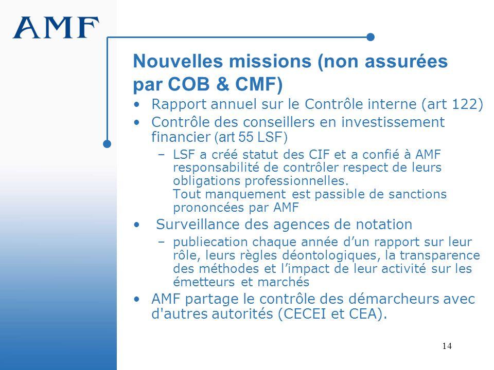 14 Nouvelles missions (non assurées par COB & CMF) Rapport annuel sur le Contrôle interne (art 122) Contrôle des conseillers en investissement financi