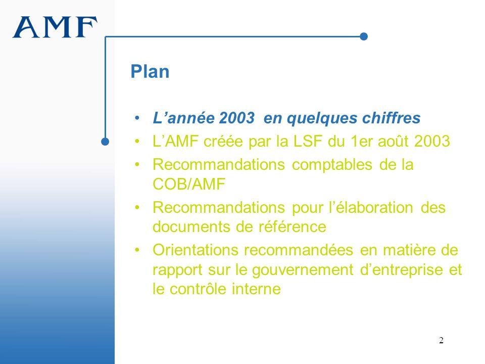 2 Plan Lannée 2003 en quelques chiffres LAMF créée par la LSF du 1er août 2003 Recommandations comptables de la COB/AMF Recommandations pour lélaborat