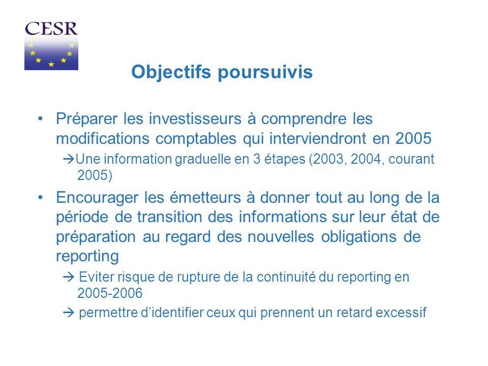 Objectifs poursuivis Préparer les investisseurs à comprendre les modifications comptables qui interviendront en 2005 Une information graduelle en 3 ét