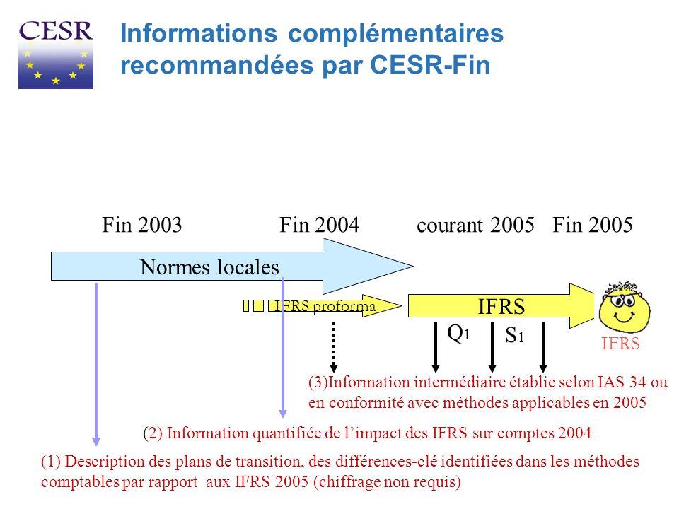 Informations complémentaires recommandées par CESR-Fin Normes locales IFRS Fin 2003 Fin 2004 courant 2005 Fin 2005 IFRS proforma (1) Description des p