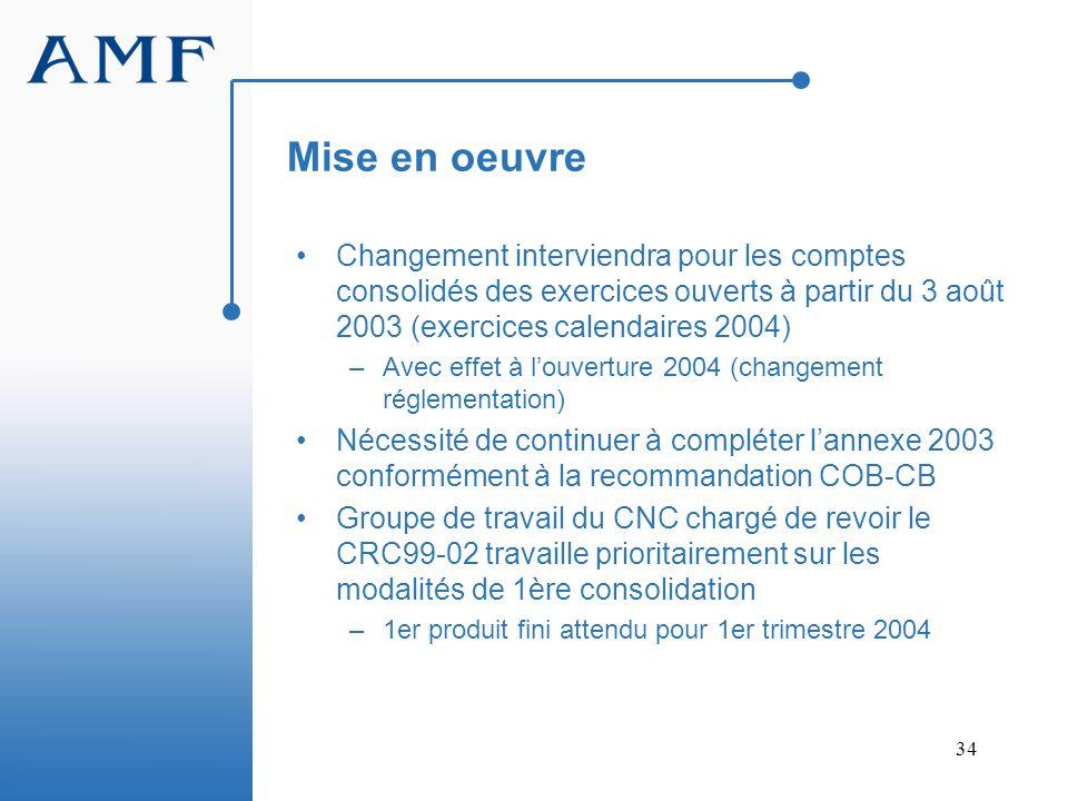 34 Mise en oeuvre Changement interviendra pour les comptes consolidés des exercices ouverts à partir du 3 août 2003 (exercices calendaires 2004) –Avec
