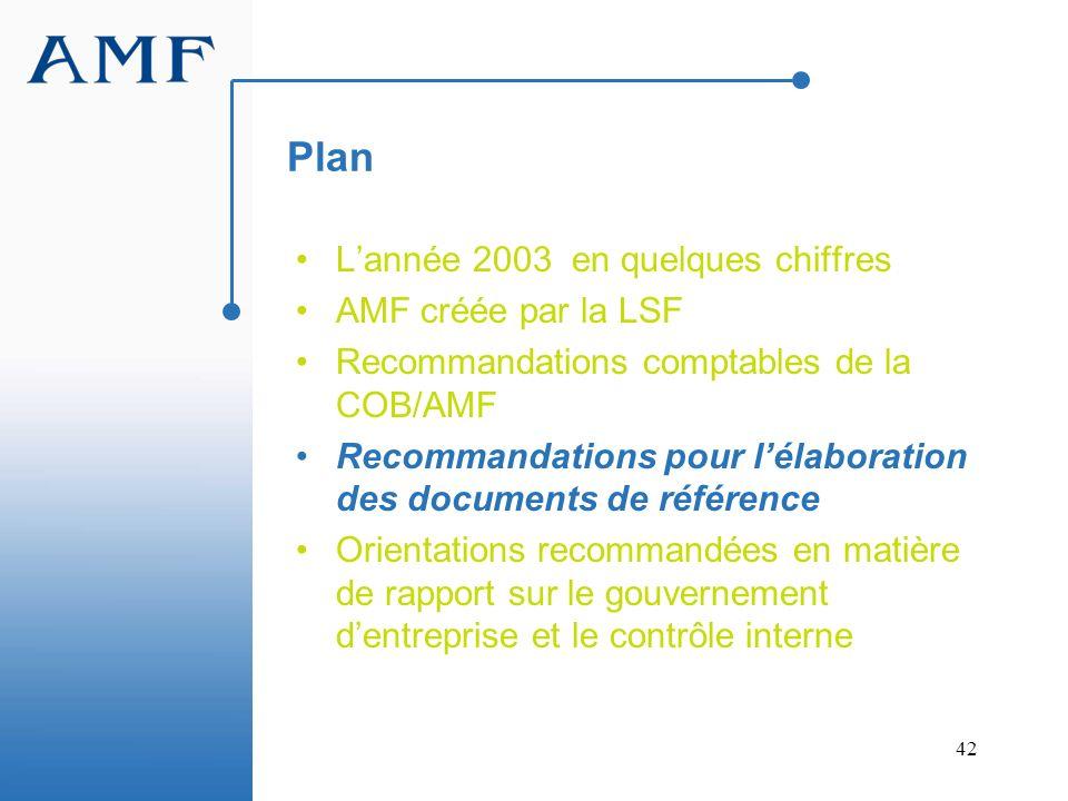 42 Plan Lannée 2003 en quelques chiffres AMF créée par la LSF Recommandations comptables de la COB/AMF Recommandations pour lélaboration des documents