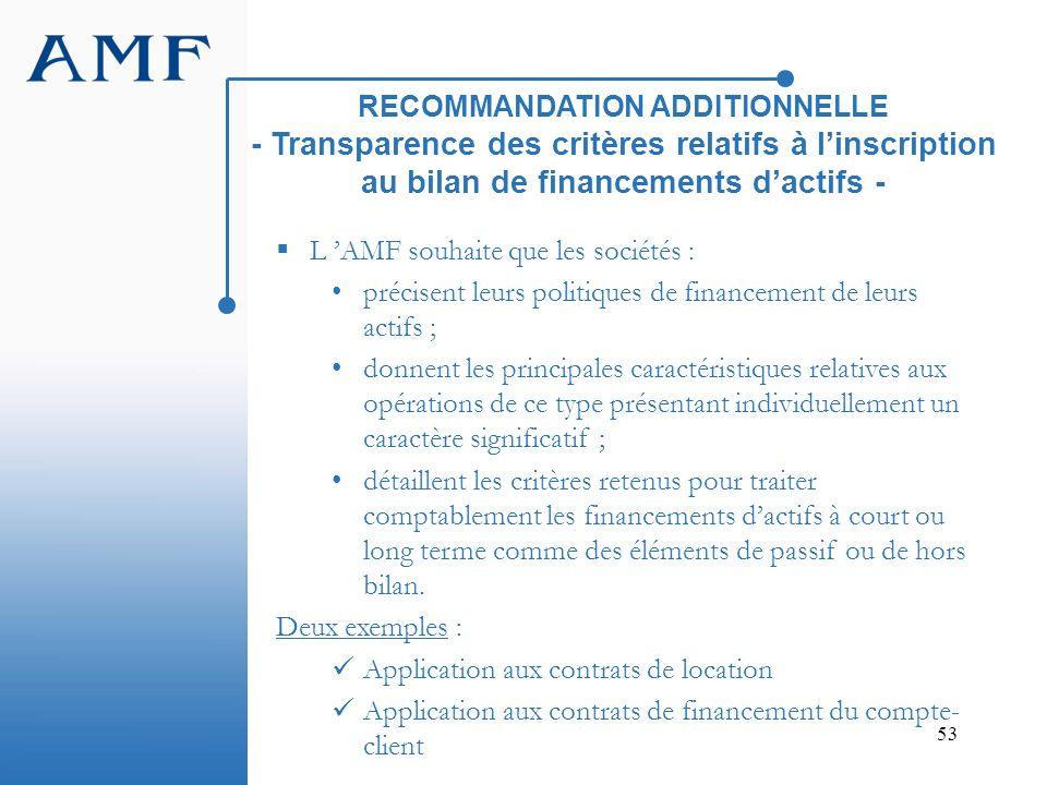 53 RECOMMANDATION ADDITIONNELLE - Transparence des critères relatifs à linscription au bilan de financements dactifs - L AMF souhaite que les sociétés