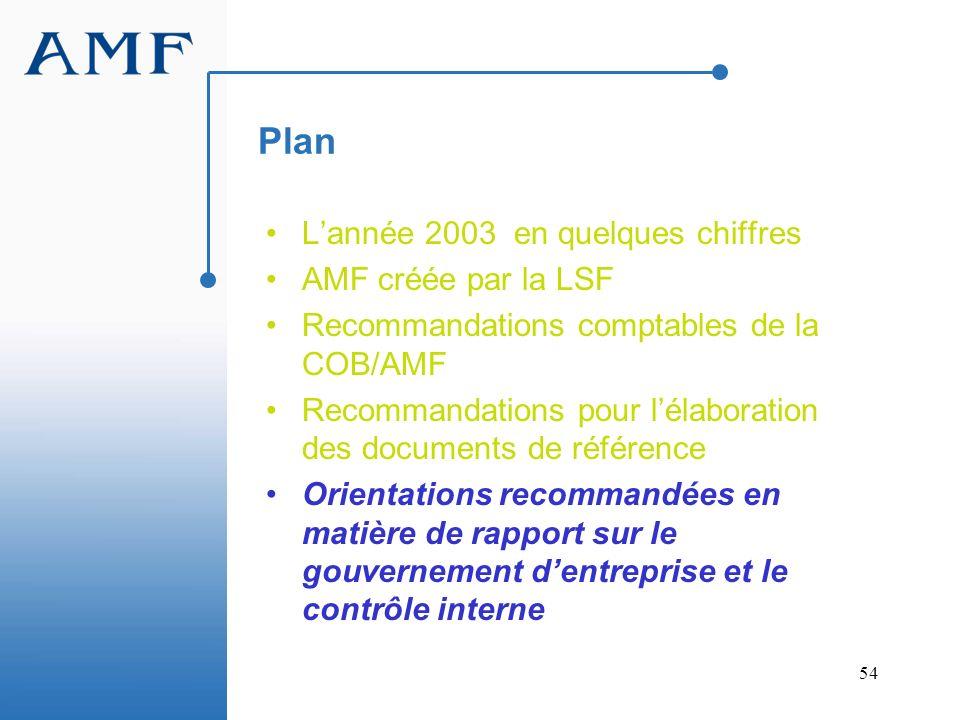 54 Plan Lannée 2003 en quelques chiffres AMF créée par la LSF Recommandations comptables de la COB/AMF Recommandations pour lélaboration des documents