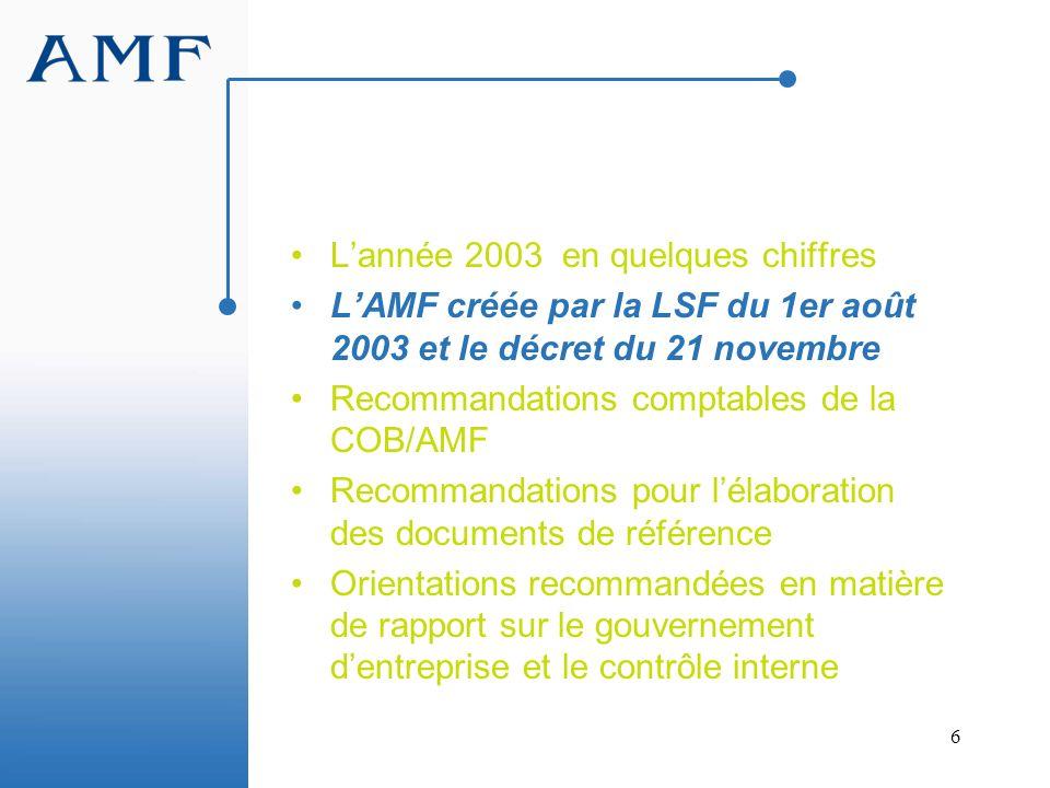 6 Lannée 2003 en quelques chiffres LAMF créée par la LSF du 1er août 2003 et le décret du 21 novembre Recommandations comptables de la COB/AMF Recomma