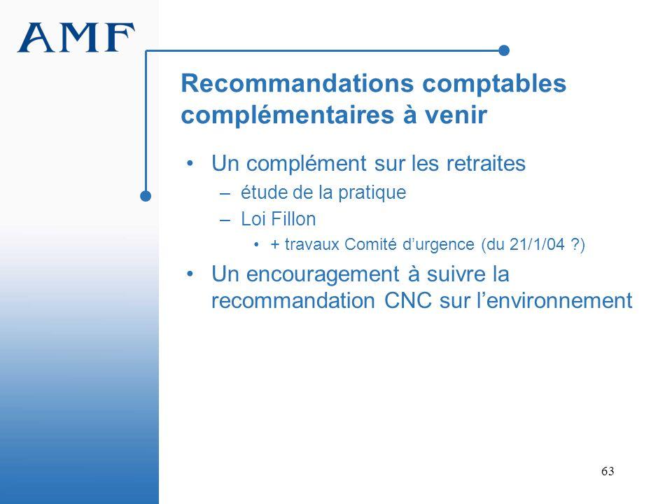 63 Recommandations comptables complémentaires à venir Un complément sur les retraites –étude de la pratique –Loi Fillon + travaux Comité durgence (du
