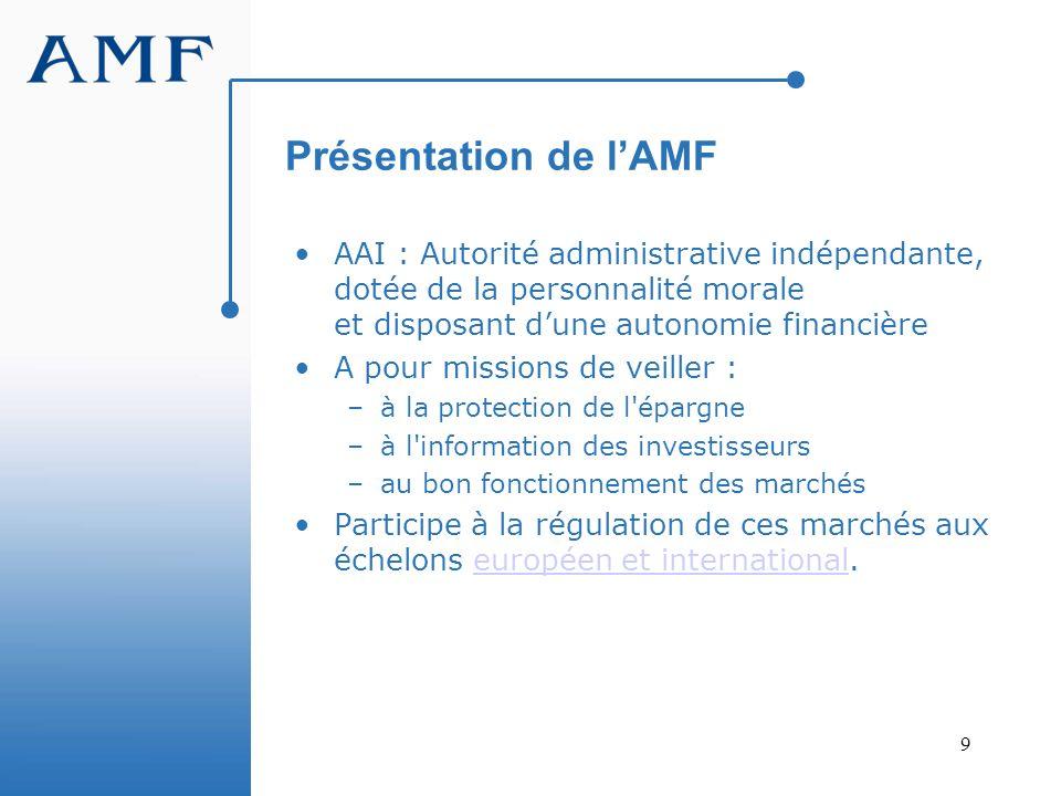 9 Présentation de lAMF AAI : Autorité administrative indépendante, dotée de la personnalité morale et disposant dune autonomie financière A pour missi