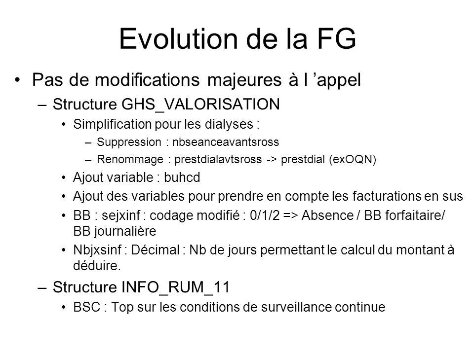 Evolution de la FG Pas de modifications majeures à l appel –Structure GHS_VALORISATION Simplification pour les dialyses : –Suppression : nbseanceavant