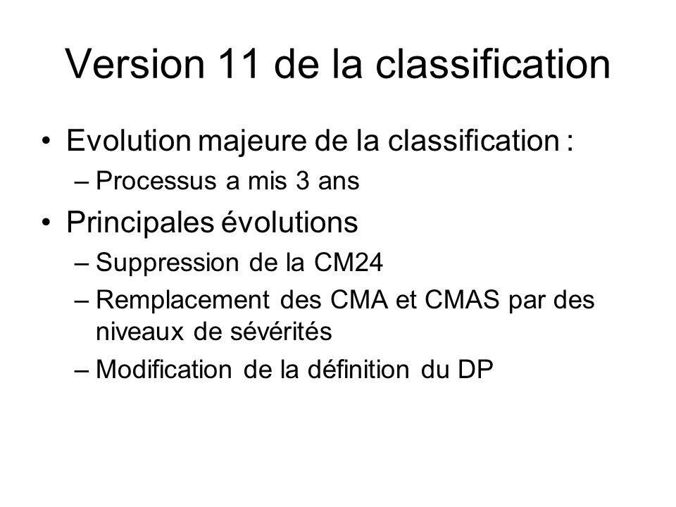 Suppression de la CM 24 Réintégration des GHM de la CM 24 dans les CMD –Au niveau des GHM lorsque le diagnostic principal le permet –Si utilisation dun code Z particulier et codage dun DR alors utilisation du DR comme DP –Création dun GHM de « Symptôme et autres recours aux soins » dans chaque CMD –Création de GHM de décès précoces et transferts précoces dans les CMD concernées.