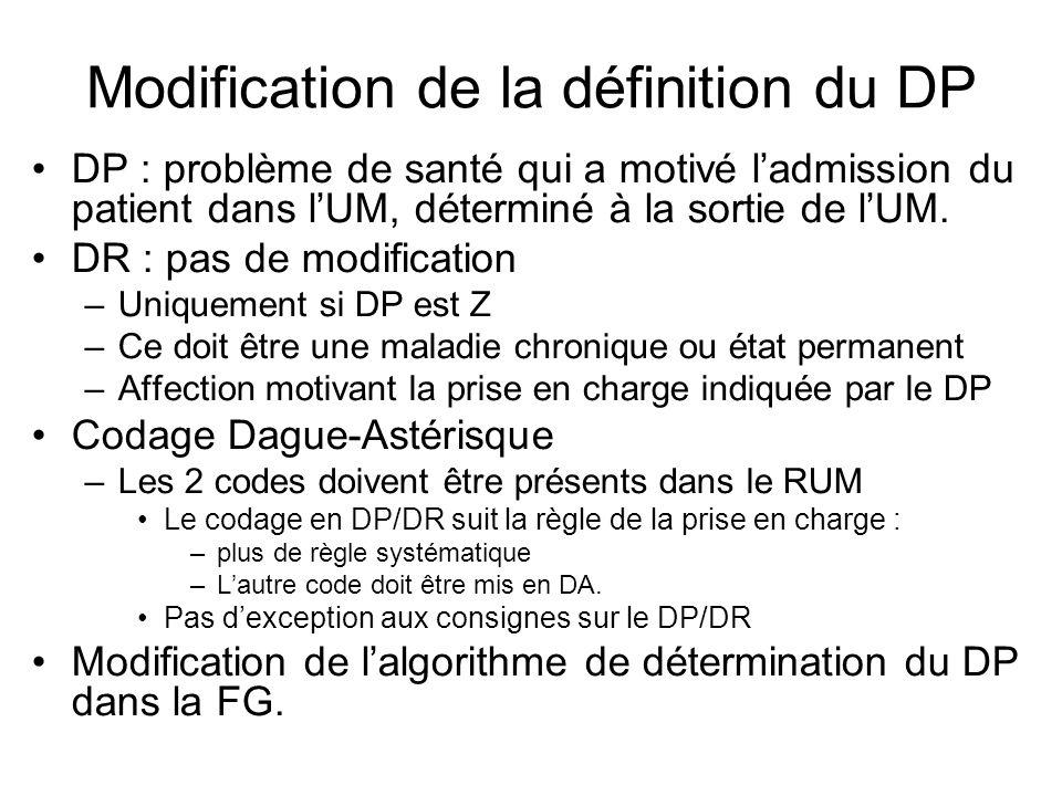 Modification de la définition du DP DP : problème de santé qui a motivé ladmission du patient dans lUM, déterminé à la sortie de lUM. DR : pas de modi