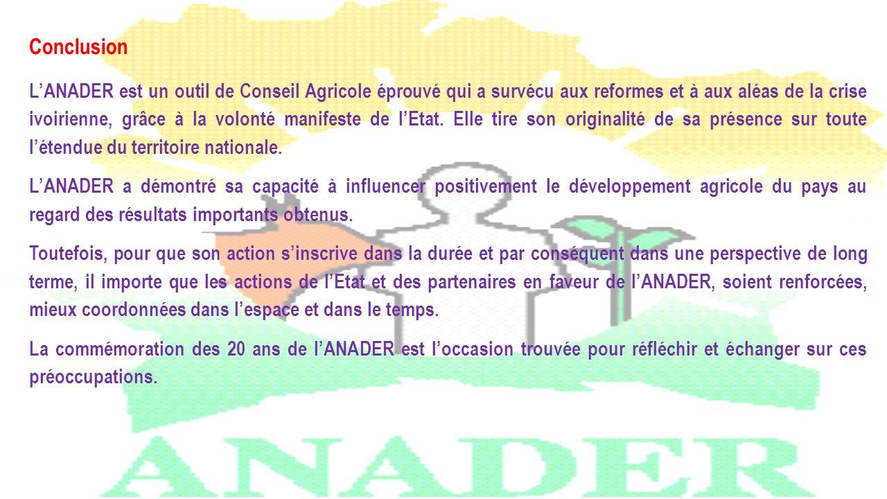 Conclusion LANADER est un outil de Conseil Agricole éprouvé qui a survécu aux reformes et à aux aléas de la crise ivoirienne, grâce à la volonté manif