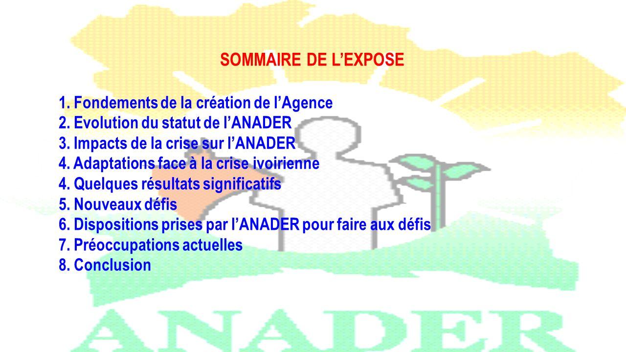 SOMMAIRE DE LEXPOSE 1. Fondements de la création de lAgence 2. Evolution du statut de lANADER 3. Impacts de la crise sur lANADER 4. Adaptations face à