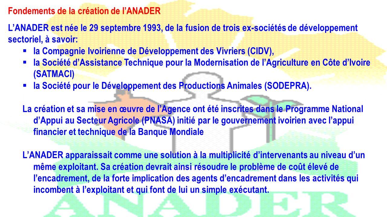Fondements de la création de lANADER LANADER est née le 29 septembre 1993, de la fusion de trois ex-sociétés de développement sectoriel, à savoir: la