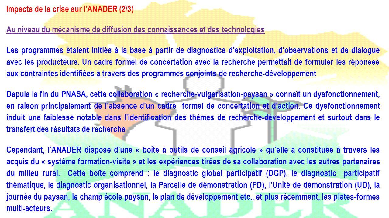 Impacts de la crise sur lANADER (2/3) Au niveau du mécanisme de diffusion des connaissances et des technologies Les programmes étaient initiés à la ba