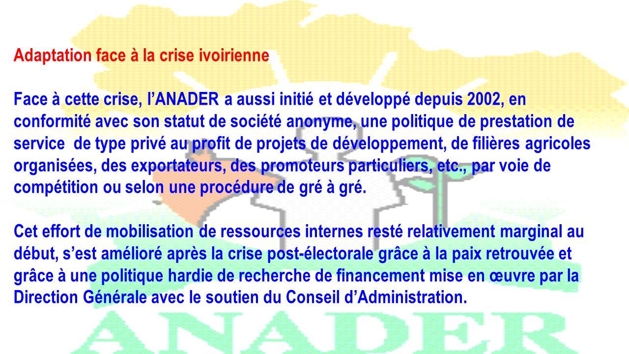 Adaptation face à la crise ivoirienne Face à cette crise, lANADER a aussi initié et développé depuis 2002, en conformité avec son statut de société an