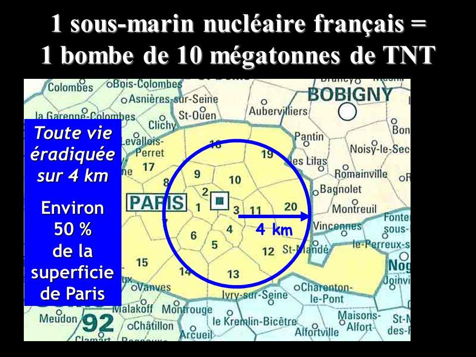 1 sous-marin nucléaire français = 1 bombe de 10 mégatonnes de TNT Toute vie éradiquée sur 4 km Environ 50 % de la superficie de Paris 4 km