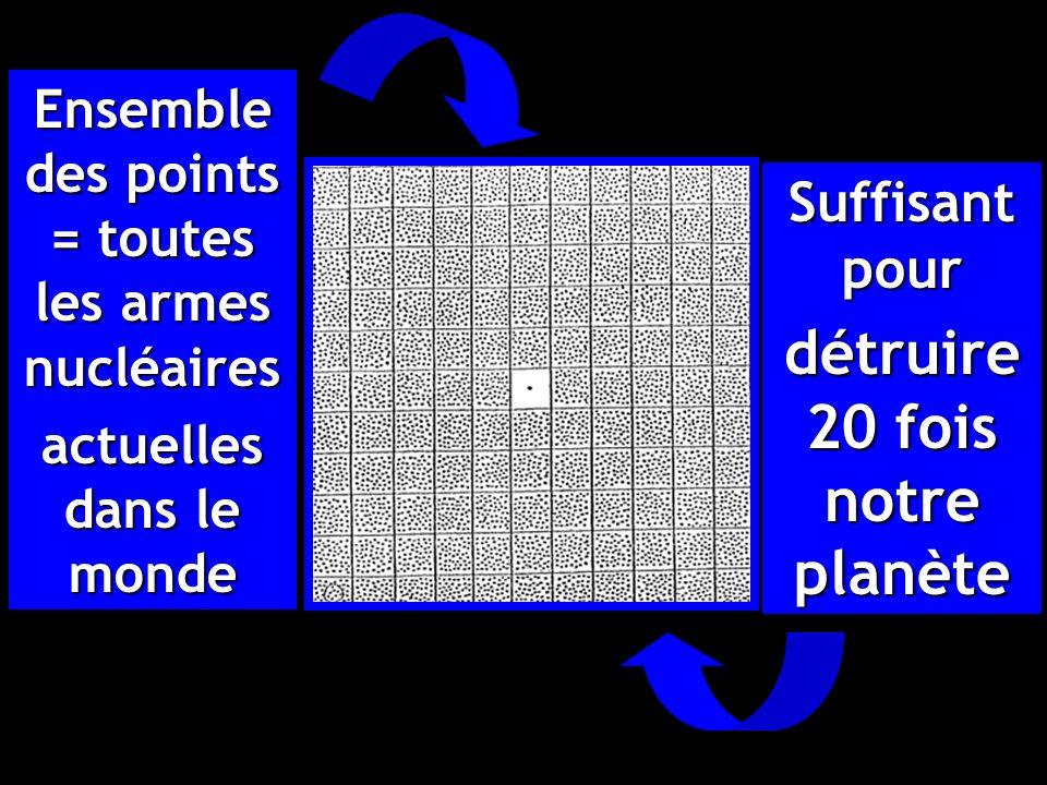 Ensemble des points = toutes les armes nucléaires actuelles dans le monde Suffisant pour détruire 20 fois notre planète