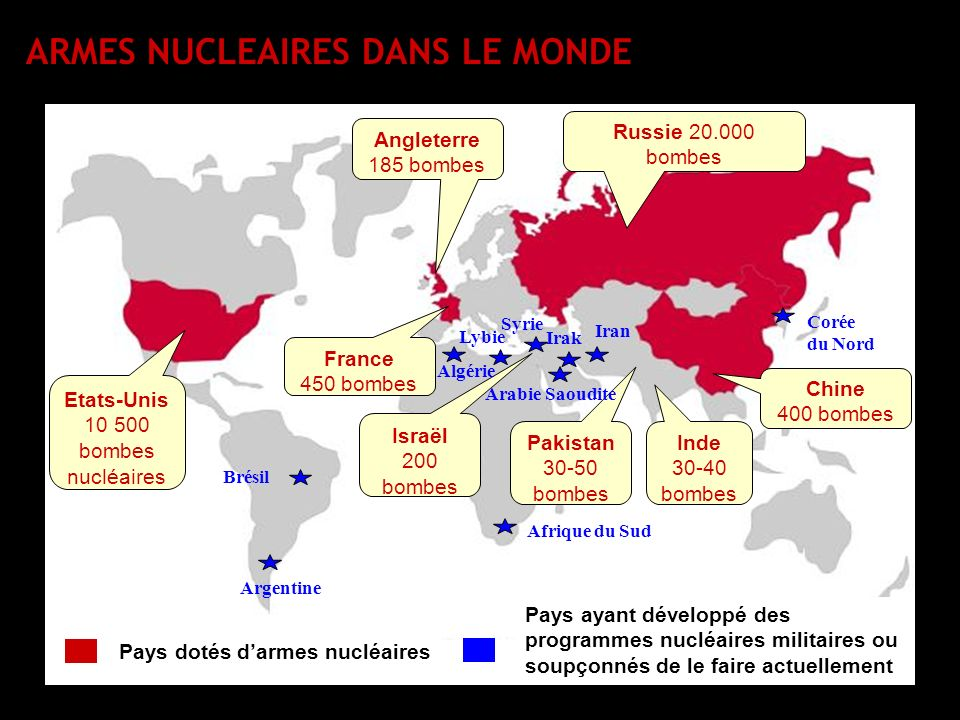 Etats-Unis 10 500 bombes nucléaires Russie 20.000 bombes Angleterre 185 bombes France 450 bombes Chine 400 bombes ARMES NUCLEAIRES DANS LE MONDE Pays