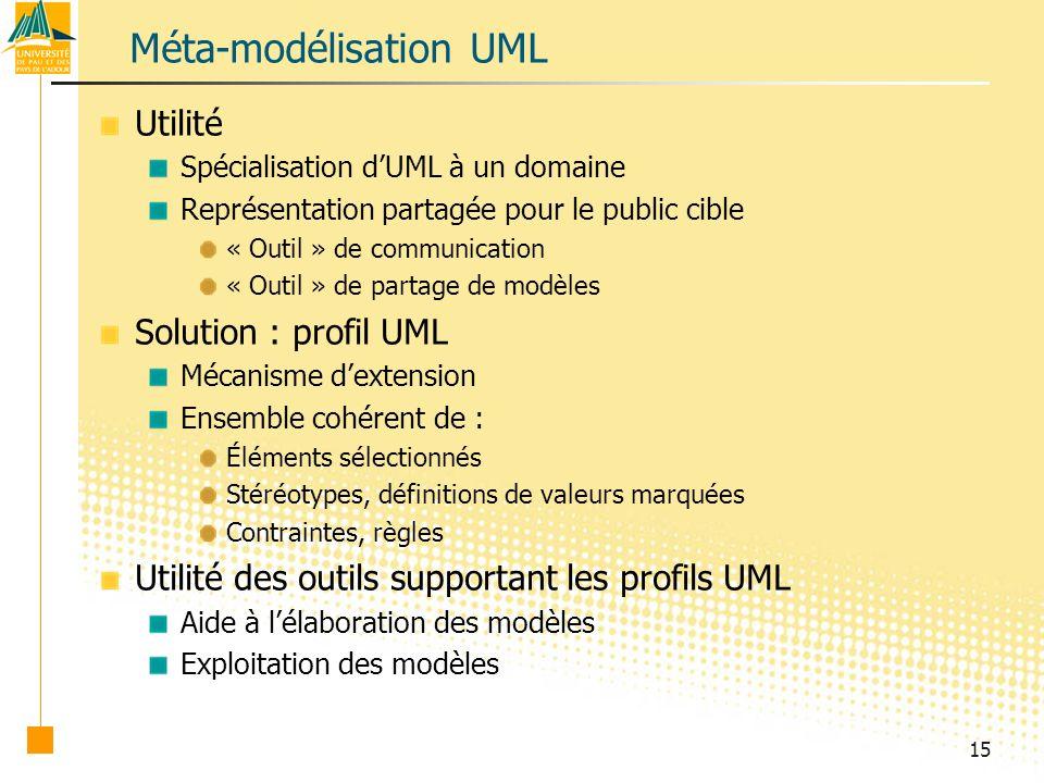15 Méta-modélisation UML Utilité Spécialisation dUML à un domaine Représentation partagée pour le public cible « Outil » de communication « Outil » de partage de modèles Solution : profil UML Mécanisme dextension Ensemble cohérent de : Éléments sélectionnés Stéréotypes, définitions de valeurs marquées Contraintes, règles Utilité des outils supportant les profils UML Aide à lélaboration des modèles Exploitation des modèles