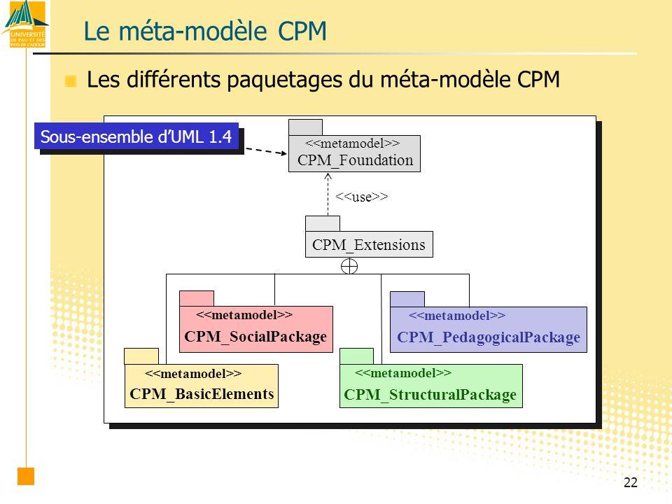 22 Le méta-modèle CPM Les différents paquetages du méta-modèle CPM > CPM_Foundation > CPM_BasicElements > CPM_SocialPackage > CPM_PedagogicalPackage > CPM_StructuralPackage CPM_Extensions Sous-ensemble dUML 1.4 >