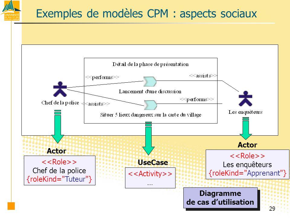 29 Exemples de modèles CPM : aspects sociaux Diagramme de cas dutilisation Diagramme de cas dutilisation > Chef de la police {roleKind= Tuteur } Actor > … UseCase > Les enquêteurs {roleKind= Apprenant } Actor